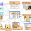 将棋関連ツールのまとめ(PC/iPhone/iPad)