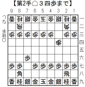 20151120-3teme
