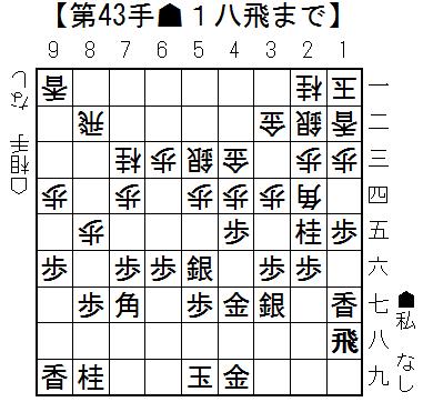 20160110-ryugin-cap-3